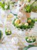 Ресторан «Покровский» приглашает всей семьей провести светлый праздник ПАСХИ в формате бранча